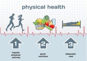 Gezond Gewicht tabel voor Mannen en Vrouwen klein