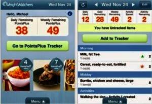 Weight Watchers Online Programma