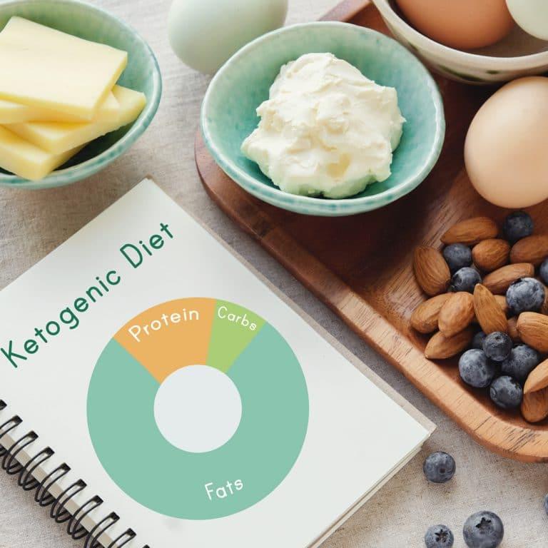 Intermittent fasting combineren met keto dieet?